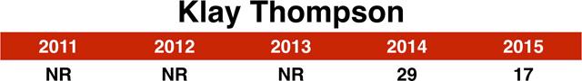17_thompson_chart